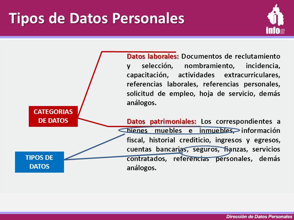 Dirección de Datos Personales Datos laborales: Datos laborales: Documentos de reclutamiento y selección, nombramiento, incidencia, capacitación, activ