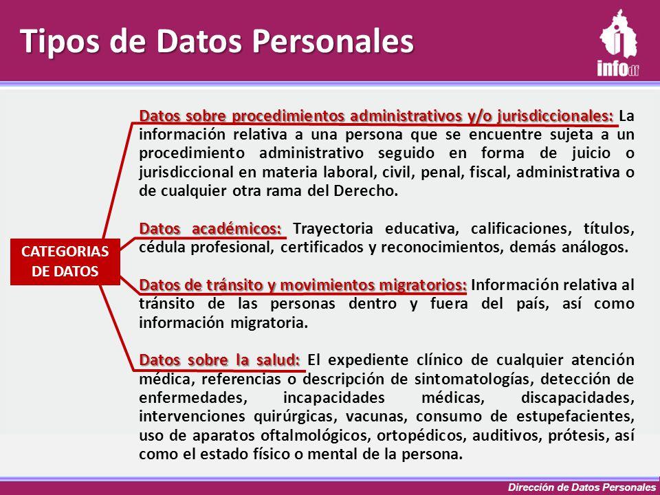 Dirección de Datos Personales Datos sobre procedimientos administrativos y/o jurisdiccionales: Datos sobre procedimientos administrativos y/o jurisdic