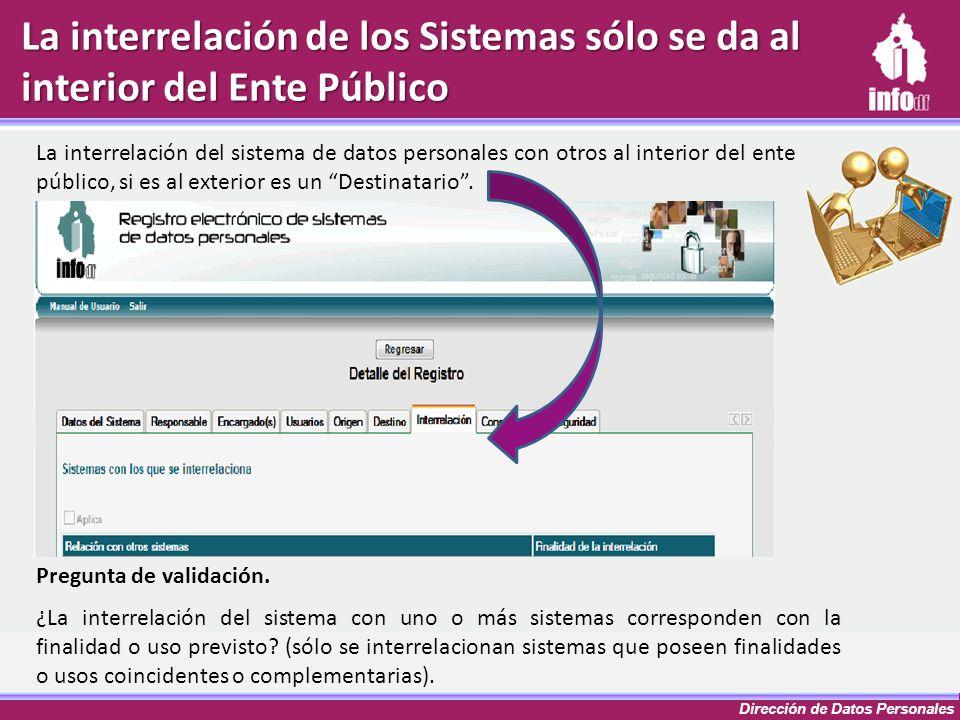 Dirección de Datos Personales La interrelación de los Sistemas sólo se da al interior del Ente Público La interrelación del sistema de datos personale