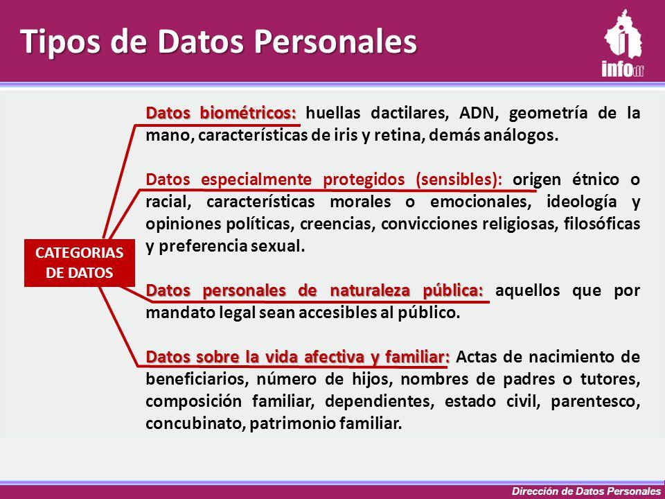 Dirección de Datos Personales Datos biométricos: Datos biométricos: huellas dactilares, ADN, geometría de la mano, características de iris y retina, d