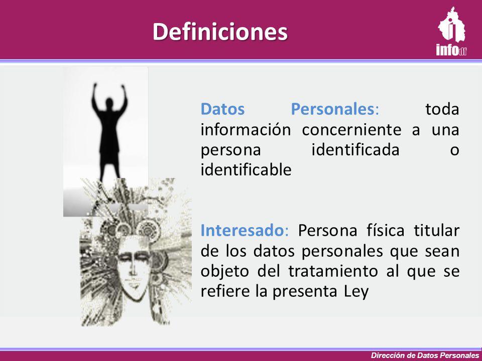 Definiciones Datos Personales: toda información concerniente a una persona identificada o identificable Interesado: Persona física titular de los dato