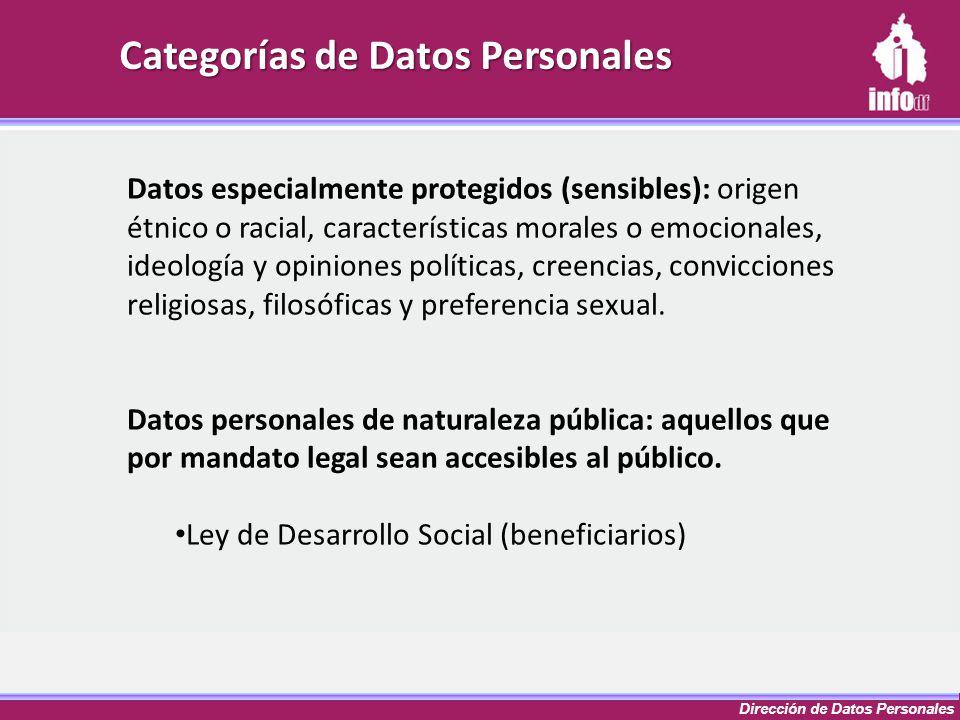 Dirección de Datos Personales Categorías de Datos Personales Datos especialmente protegidos (sensibles): origen étnico o racial, características moral