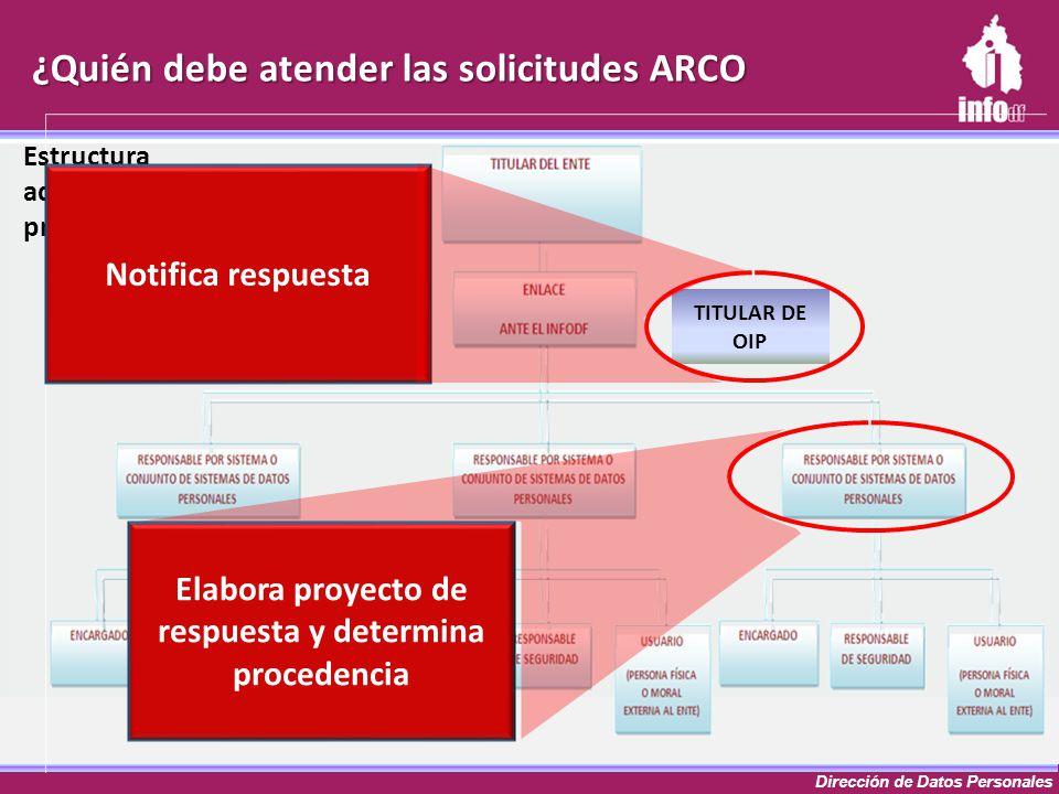 Dirección de Datos Personales ¿Quién debe atender las solicitudes ARCO Estructura administrativa de la protección de DP TITULAR DE OIP Elabora proyect