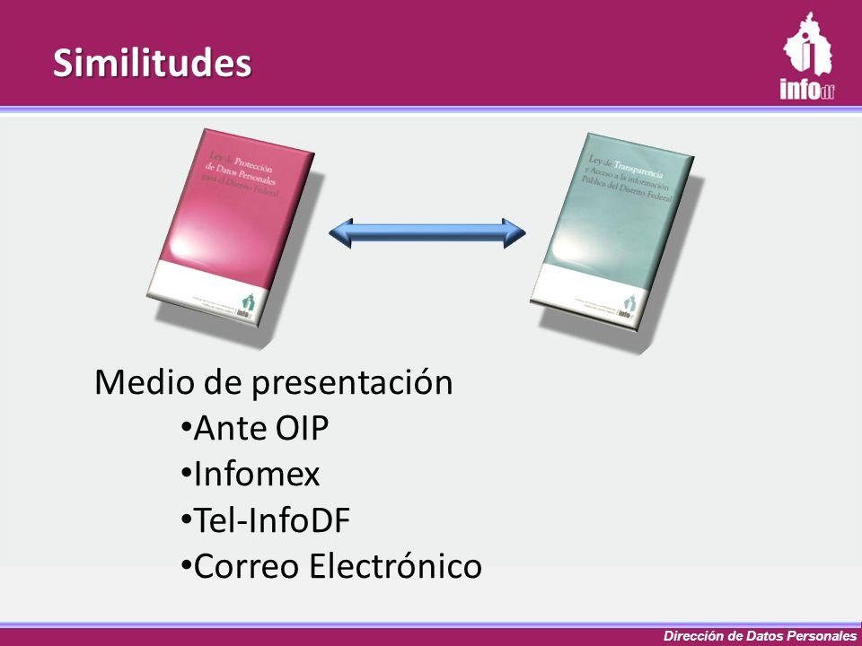 Dirección de Datos Personales Similitudes Medio de presentación Ante OIP Infomex Tel-InfoDF Correo Electrónico