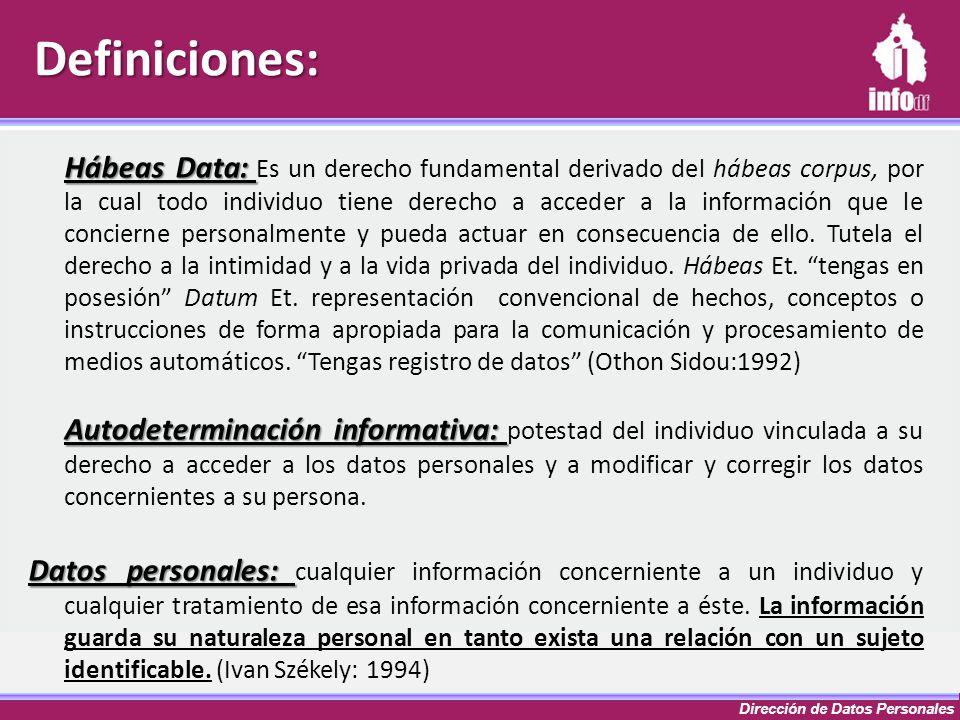 Dirección de Datos Personales Definiciones: Hábeas Data: Hábeas Data: Es un derecho fundamental derivado del hábeas corpus, por la cual todo individuo