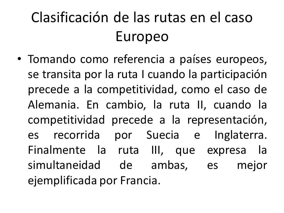 Clasificación de las rutas en el caso Europeo Tomando como referencia a países europeos, se transita por la ruta I cuando la participación precede a la competitividad, como el caso de Alemania.