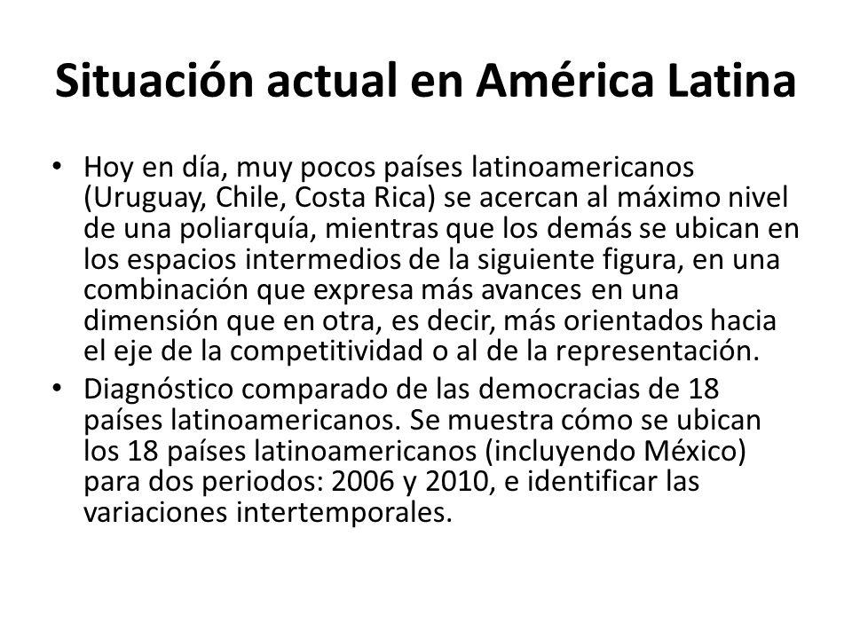 Situación actual en América Latina Hoy en día, muy pocos países latinoamericanos (Uruguay, Chile, Costa Rica) se acercan al máximo nivel de una poliarquía, mientras que los demás se ubican en los espacios intermedios de la siguiente figura, en una combinación que expresa más avances en una dimensión que en otra, es decir, más orientados hacia el eje de la competitividad o al de la representación.