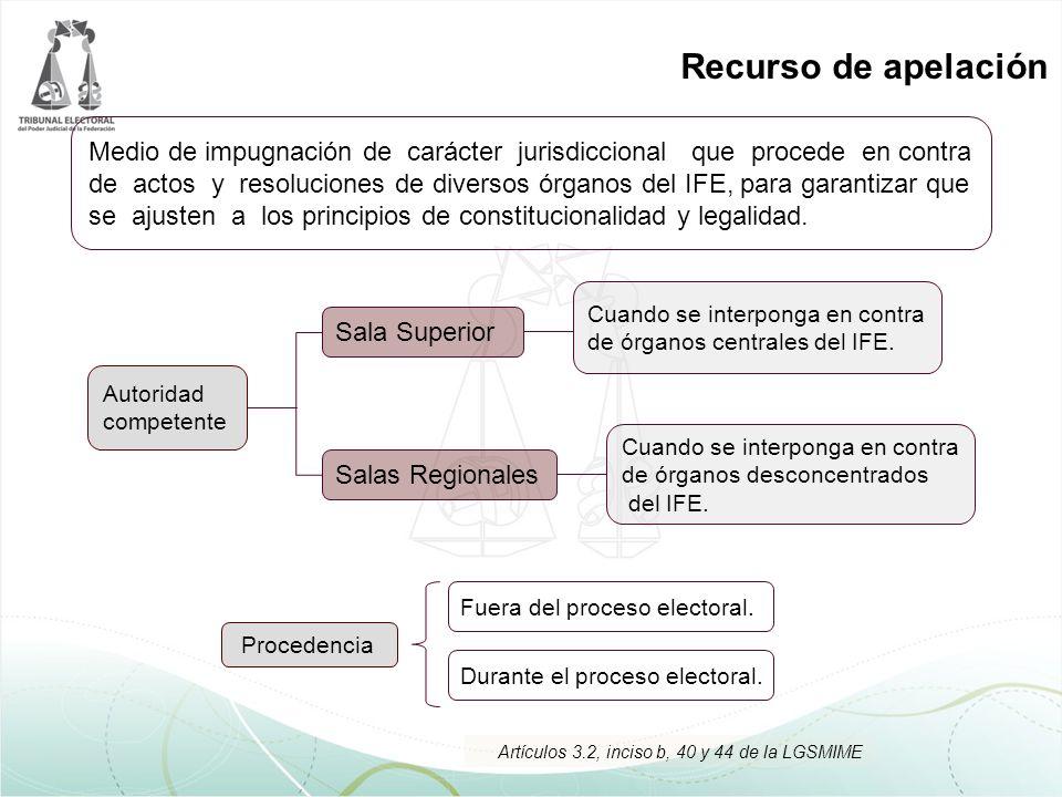 Recurso de apelación Medio de impugnación de carácter jurisdiccional que procede en contra de actos y resoluciones de diversos órganos del IFE, para g