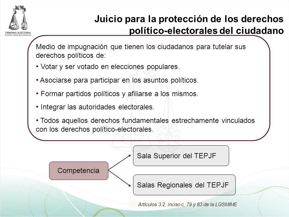 Juicio para la protección de los derechos político-electorales del ciudadano Competencia Salas Regionales del TEPJF Sala Superior del TEPJF Medio de i