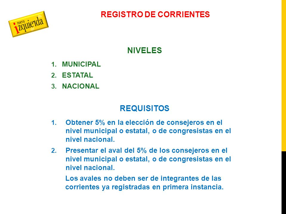 REGISTRO DE CORRIENTES NIVELES 1. MUNICIPAL 2. ESTATAL 3.