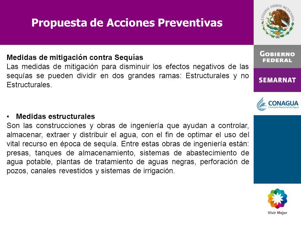 Propuesta de Acciones Preventivas Medidas de mitigación contra Sequías Las medidas de mitigación para disminuir los efectos negativos de las sequías s