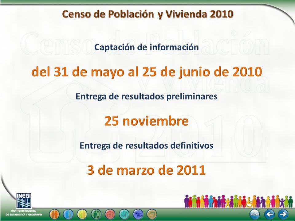 Municipio o delegación Residentes habituales Ocupados no residentes Porcentaje Cuauhtémoc, D.F.
