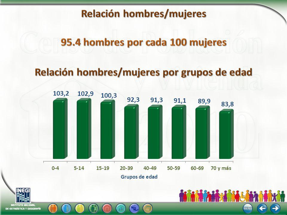 Base de datos del cuestionario de características de las localidades menores de 5 000 habitantes.
