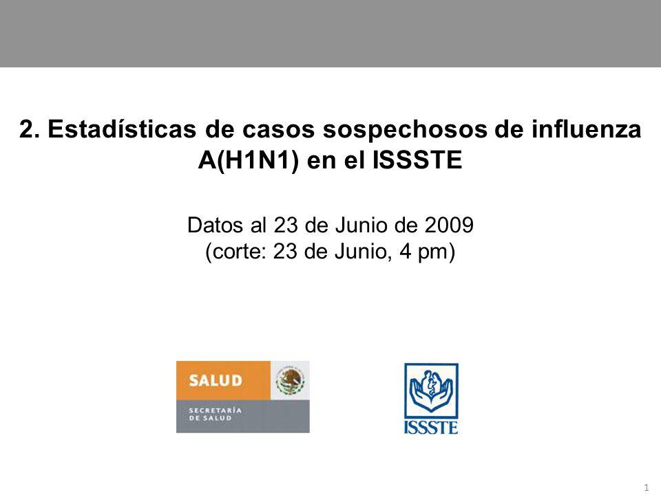 2. Estadísticas de casos sospechosos de influenza A(H1N1) en el ISSSTE Datos al 23 de Junio de 2009 (corte: 23 de Junio, 4 pm) 1