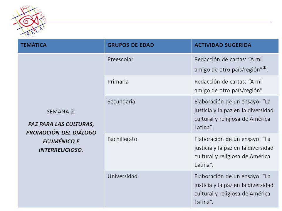 TEMÁTICAGRUPOS DE EDADACTIVIDAD SUGERIDA SEMANA 2: PAZ PARA LAS CULTURAS, PROMOCIÓN DEL DIÁLOGO ECUMÉNICO E INTERRELIGIOSO. Preescolar Redacción de ca