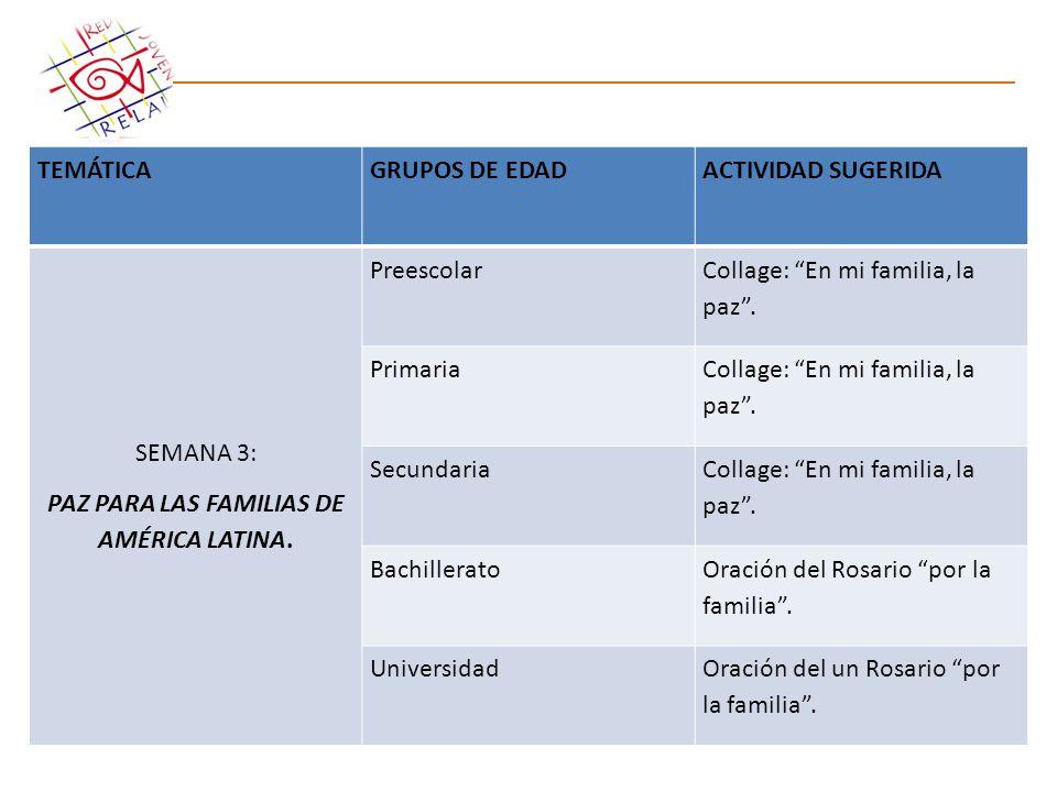 TEMÁTICAGRUPOS DE EDADACTIVIDAD SUGERIDA SEMANA 3: PAZ PARA LAS FAMILIAS DE AMÉRICA LATINA. Preescolar Collage: En mi familia, la paz. Primaria Collag
