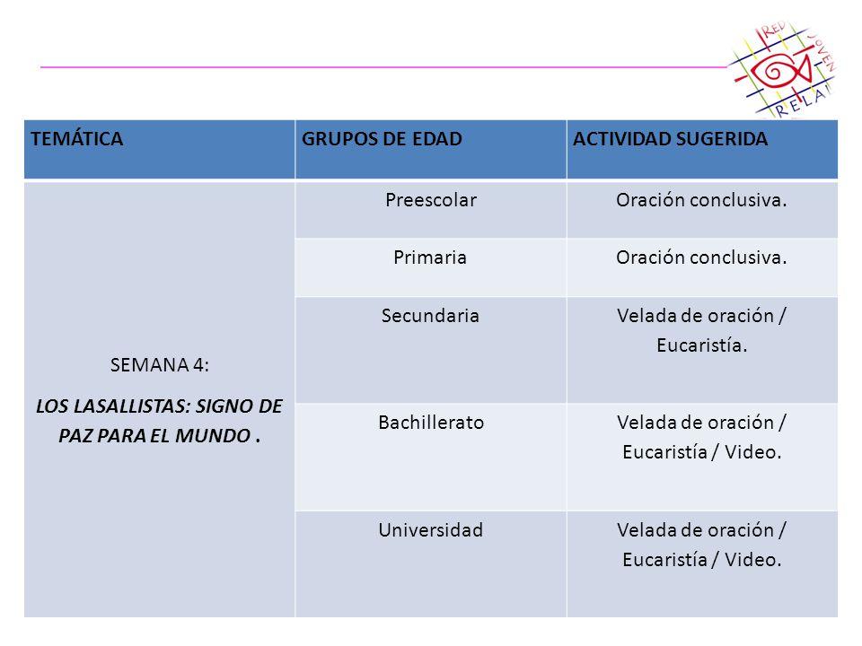 TEMÁTICAGRUPOS DE EDADACTIVIDAD SUGERIDA SEMANA 4: LOS LASALLISTAS: SIGNO DE PAZ PARA EL MUNDO. PreescolarOración conclusiva. PrimariaOración conclusi