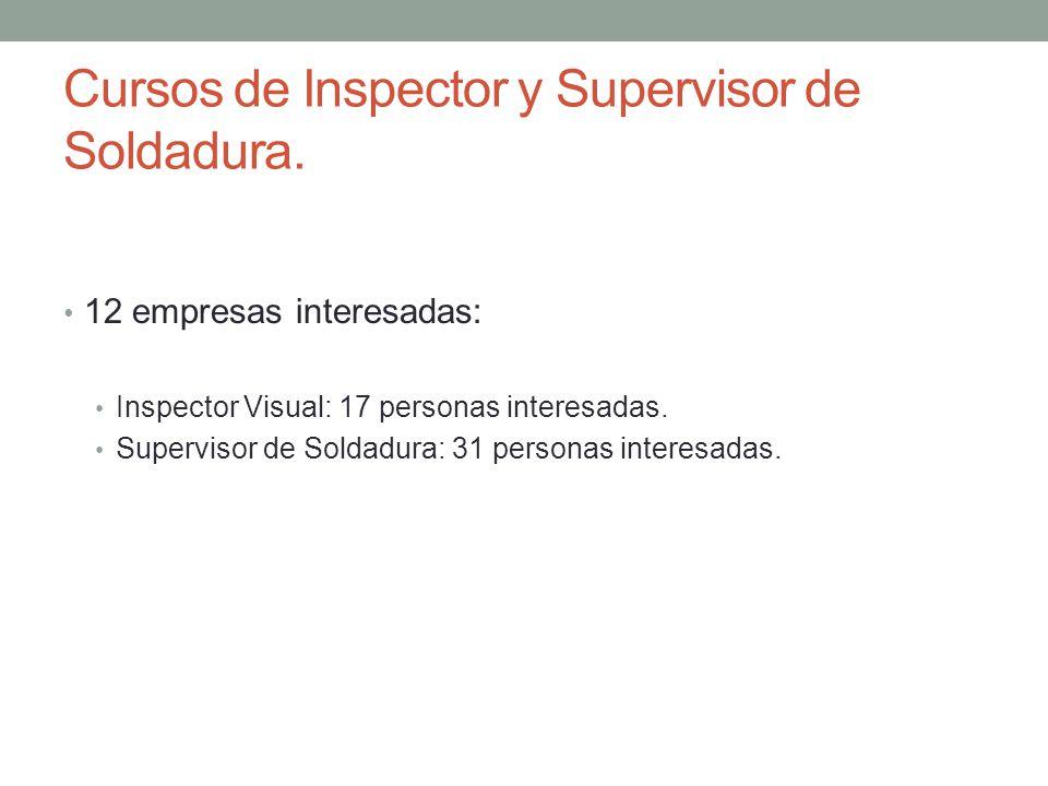 Cursos de Inspector y Supervisor de Soldadura.