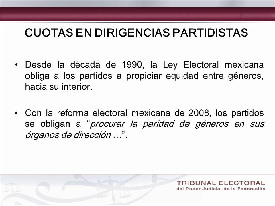 CUOTAS EN DIRIGENCIAS PARTIDISTAS Desde la década de 1990, la Ley Electoral mexicana obliga a los partidos a propiciar equidad entre géneros, hacia su interior.