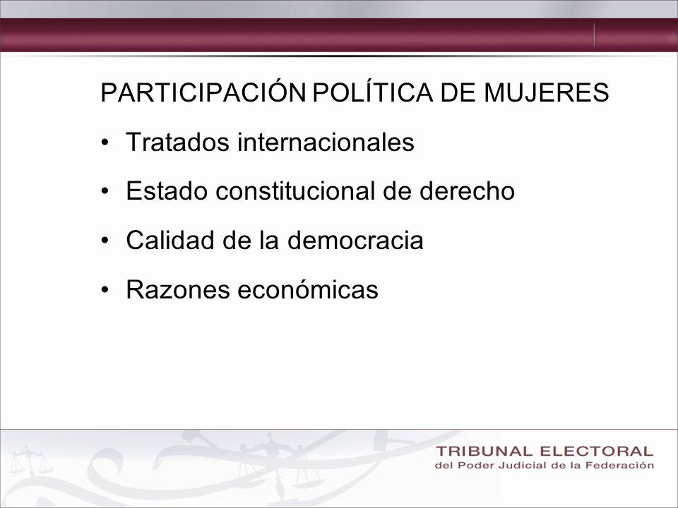PARTICIPACIÓN POLÍTICA DE MUJERES Tratados internacionales Estado constitucional de derecho Calidad de la democracia Razones económicas
