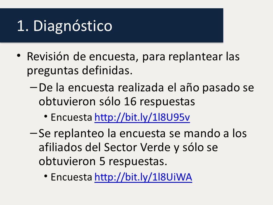 1.Diagnóstico Revisión de encuesta, para replantear las preguntas definidas.
