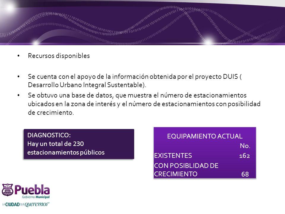 Recursos disponibles Se cuenta con el apoyo de la información obtenida por el proyecto DUIS ( Desarrollo Urbano Integral Sustentable).
