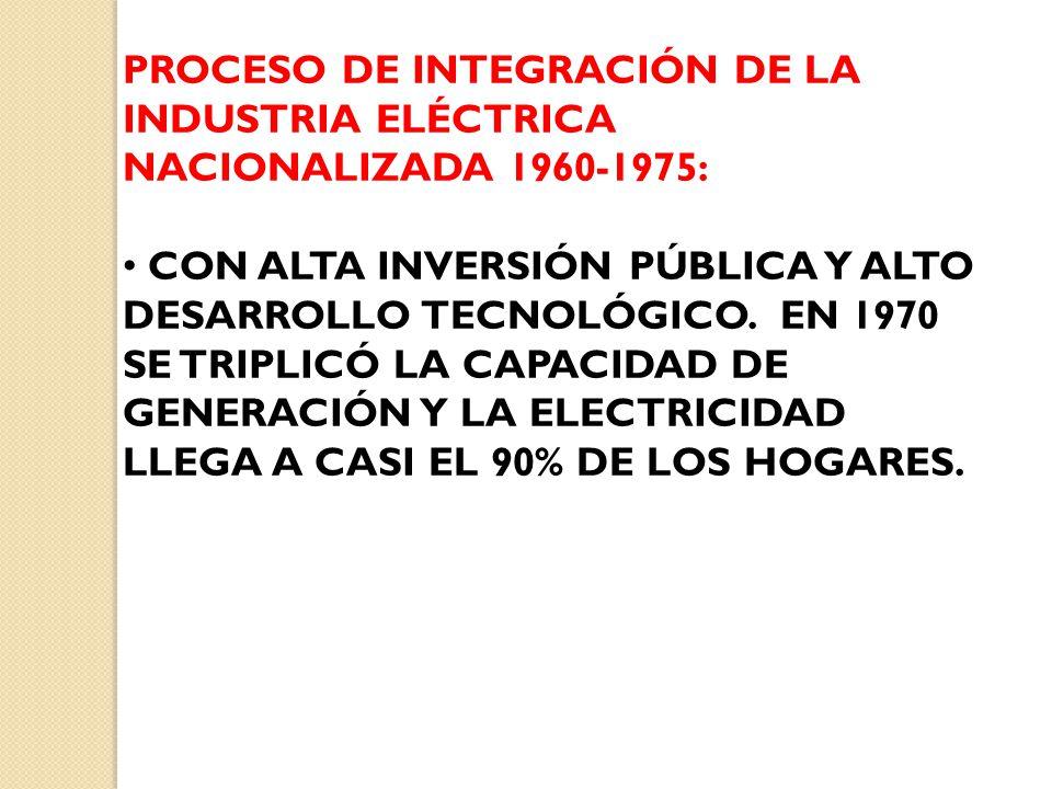 PROCESO DE INTEGRACIÓN DE LA INDUSTRIA ELÉCTRICA NACIONALIZADA 1960-1975: CON ALTA INVERSIÓN PÚBLICA Y ALTO DESARROLLO TECNOLÓGICO.