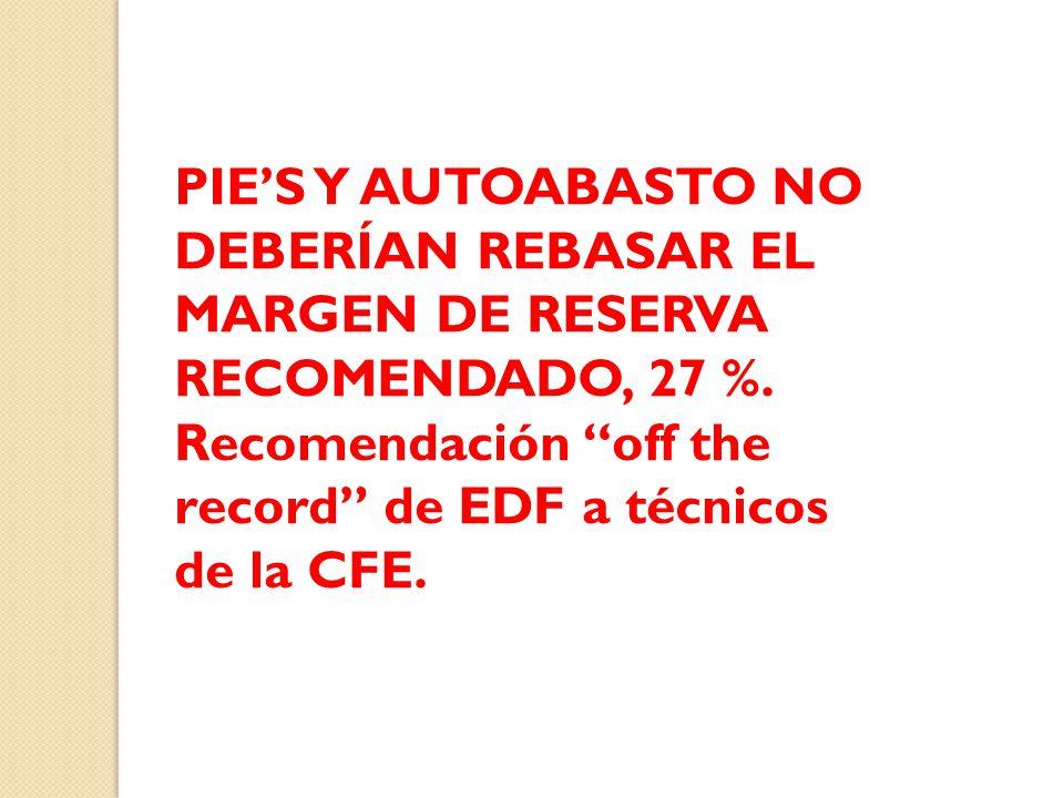 PIES Y AUTOABASTO NO DEBERÍAN REBASAR EL MARGEN DE RESERVA RECOMENDADO, 27 %.