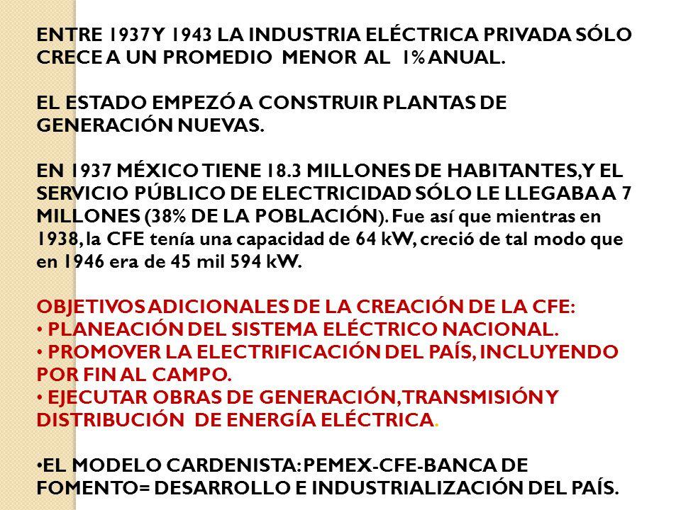 EL ESCENARIO PREVIO A LA NACIONALIZACIÓN: En 1960, la población era de 34.9 millones de habitantes; de los 2,308 MW de capacidad instalada en el país, la CFE ya aportaba el 54%, la Mexican Light Light and Power Co., el 25%, la American and Foreign el 12% y el resto de las compañías el 9%.
