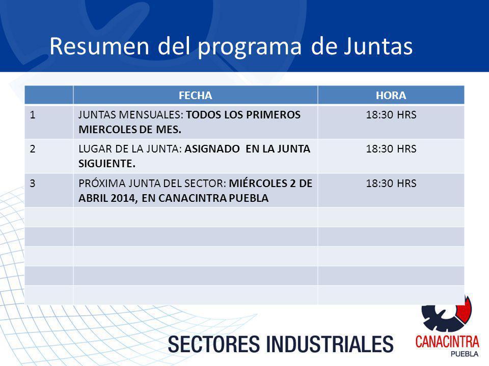 Resumen del programa de Juntas FECHAHORA 1JUNTAS MENSUALES: TODOS LOS PRIMEROS MIERCOLES DE MES.