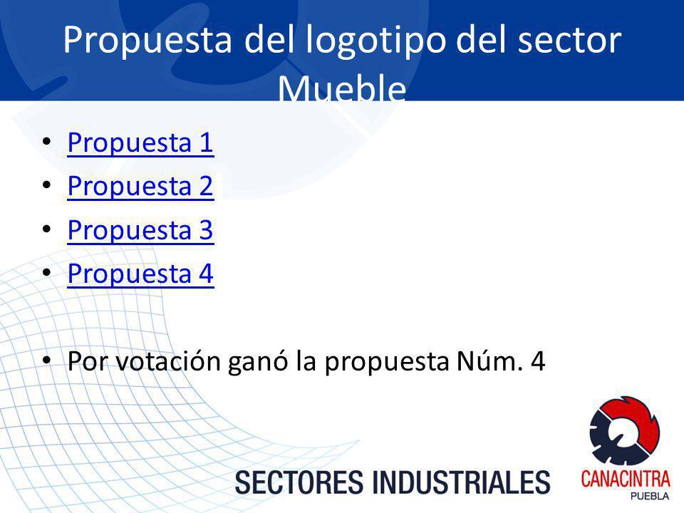Propuesta del logotipo del sector Mueble Propuesta 1 Propuesta 2 Propuesta 3 Propuesta 4 Por votación ganó la propuesta Núm. 4
