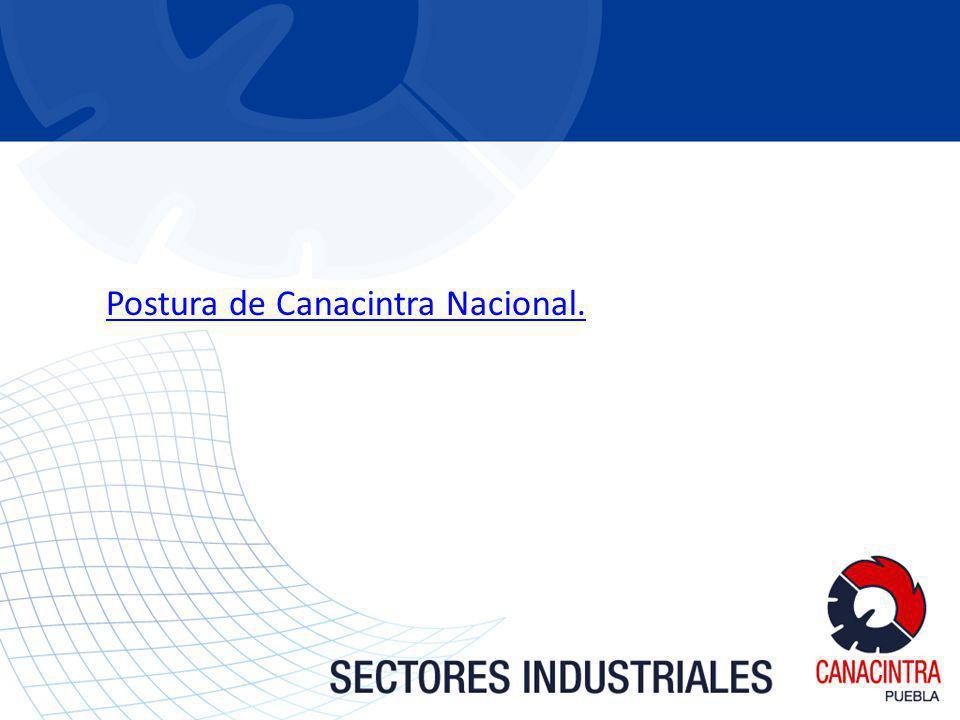 Postura de Canacintra Nacional.