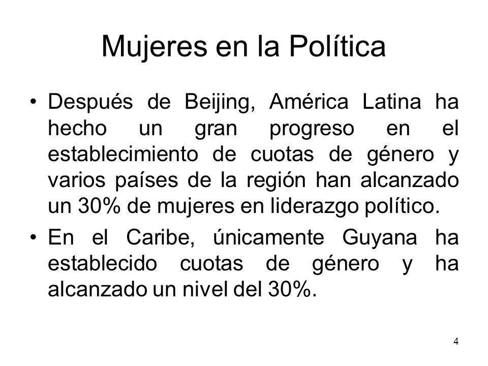 4 Mujeres en la Política Después de Beijing, América Latina ha hecho un gran progreso en el establecimiento de cuotas de género y varios países de la región han alcanzado un 30% de mujeres en liderazgo político.