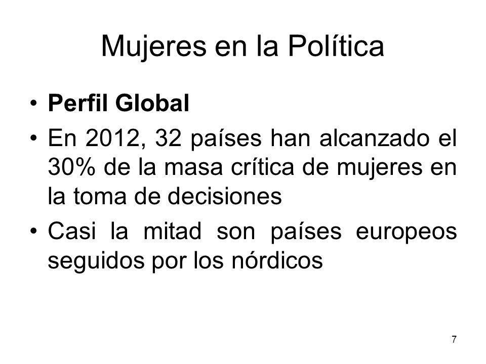 7 Mujeres en la Política Perfil Global En 2012, 32 países han alcanzado el 30% de la masa crítica de mujeres en la toma de decisiones Casi la mitad son países europeos seguidos por los nórdicos