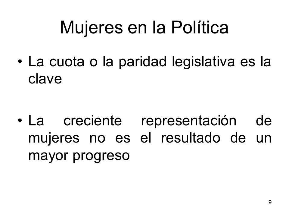 9 Mujeres en la Política La cuota o la paridad legislativa es la clave La creciente representación de mujeres no es el resultado de un mayor progreso