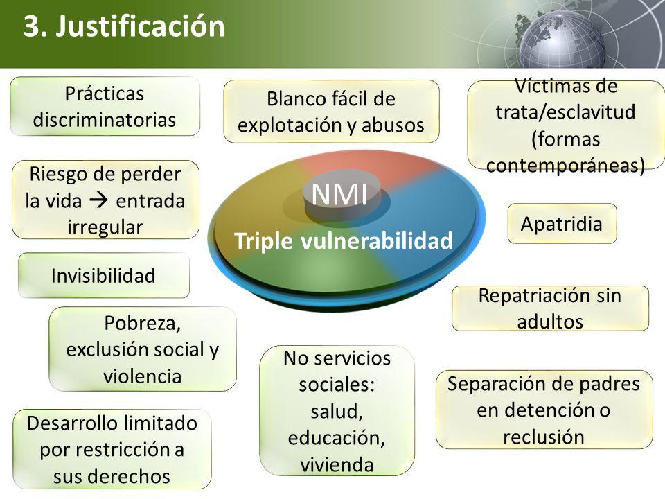 No servicios sociales: salud, educación, vivienda Prácticas discriminatorias Pobreza, exclusión social y violencia Apatridia Separación de padres en d