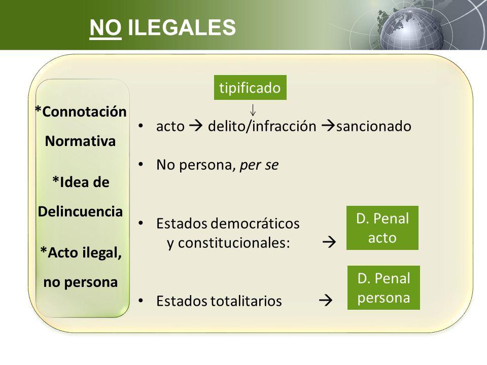 acto delito/infracción sancionado No persona, per se Estados democráticos y constitucionales: Estados totalitarios *Connotación Normativa *Idea de Del