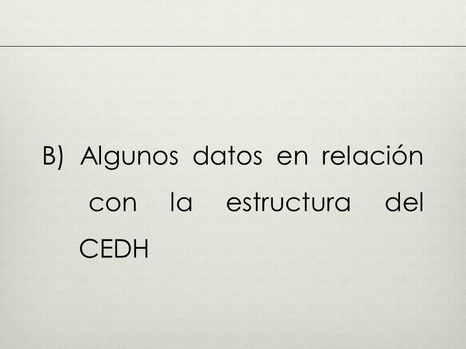 B) Algunos datos en relación con la estructura del CEDH