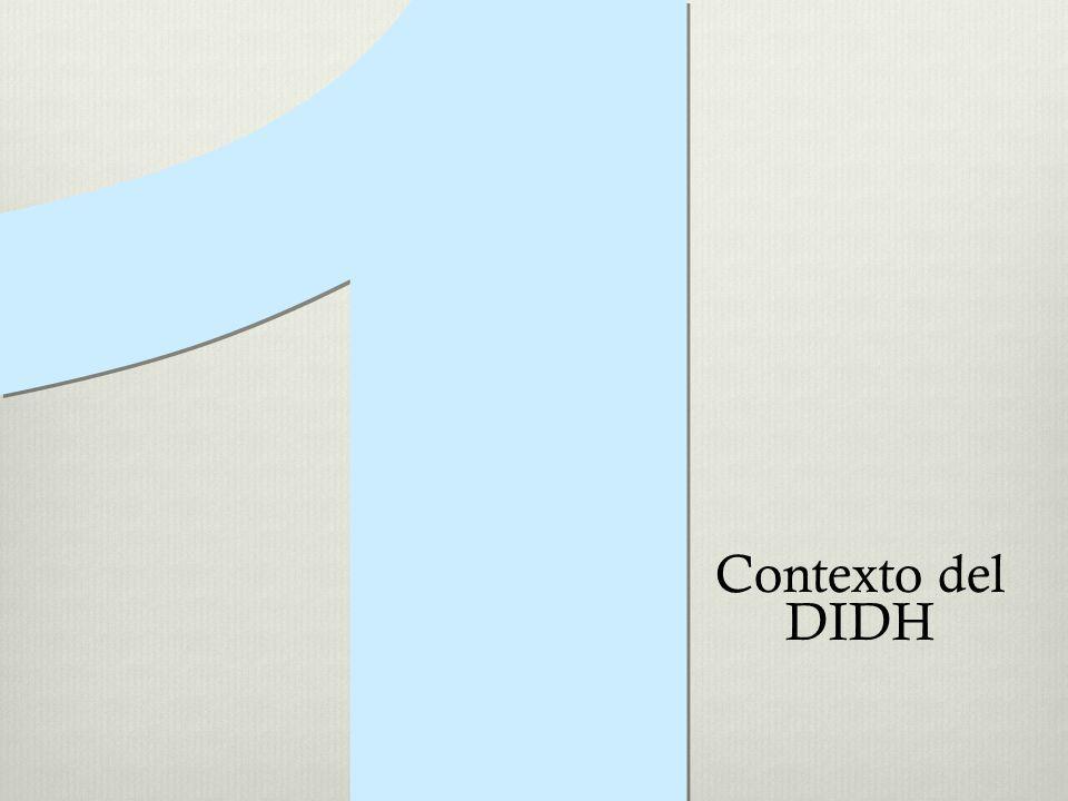 Contexto del DIDH
