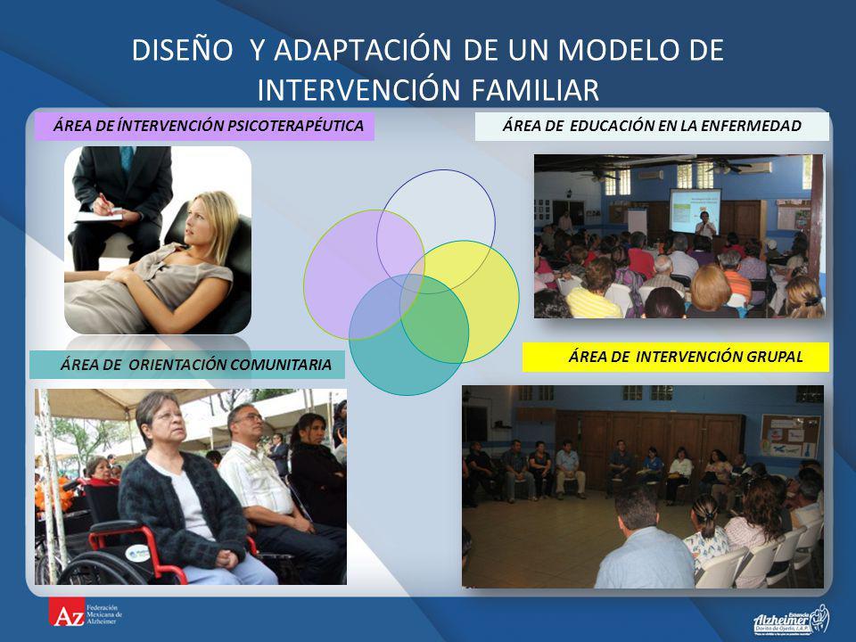 DISEÑO Y ADAPTACIÓN DE UN MODELO DE INTERVENCIÓN FAMILIAR ÁREA DE INTERVENCIÓN GRUPAL ÁREA DE ORIENTACIÓN COMUNITARIA ÁREA DE EDUCACIÓN EN LA ENFERMED