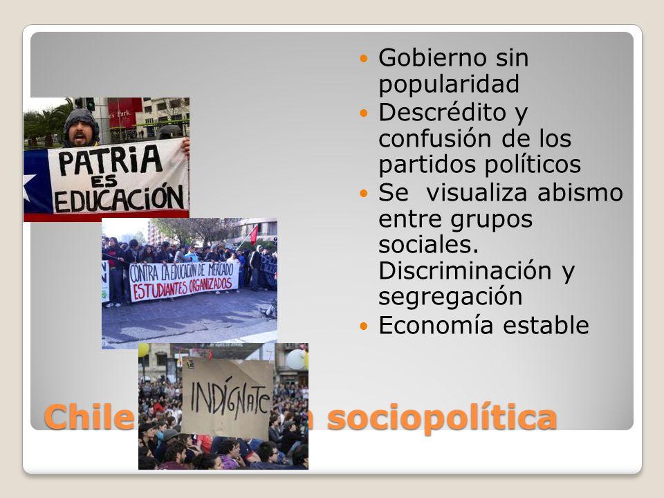 Chile situación sociopolítica Gobierno sin popularidad Descrédito y confusión de los partidos políticos Se visualiza abismo entre grupos sociales. Dis