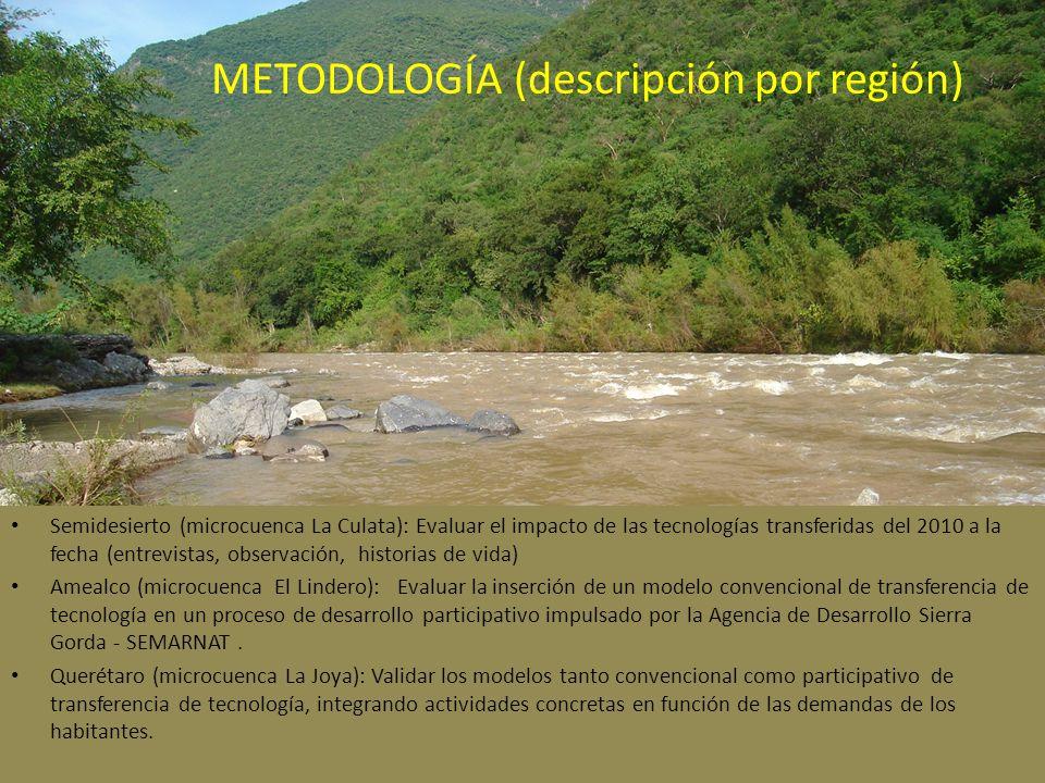 METODOLOGÍA (descripción por región) Semidesierto (microcuenca La Culata): Evaluar el impacto de las tecnologías transferidas del 2010 a la fecha (ent