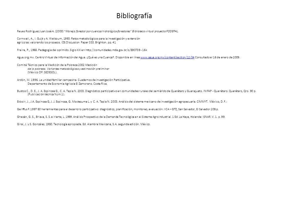Bibliografía Reyes Rodríguez Juan José A. (2000) Manejo forestal por cuencas hidrológico-forestales Biblioteca virtual proyecto FODEPAL. Cornwall, A.,
