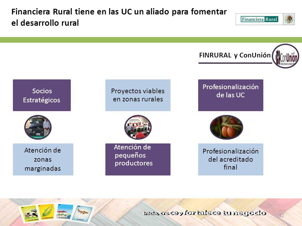 FINRURAL y ConUnión Financiera Rural tiene en las UC un aliado para fomentar el desarrollo rural Socios Estratégicos Proyectos viables en zonas rurale