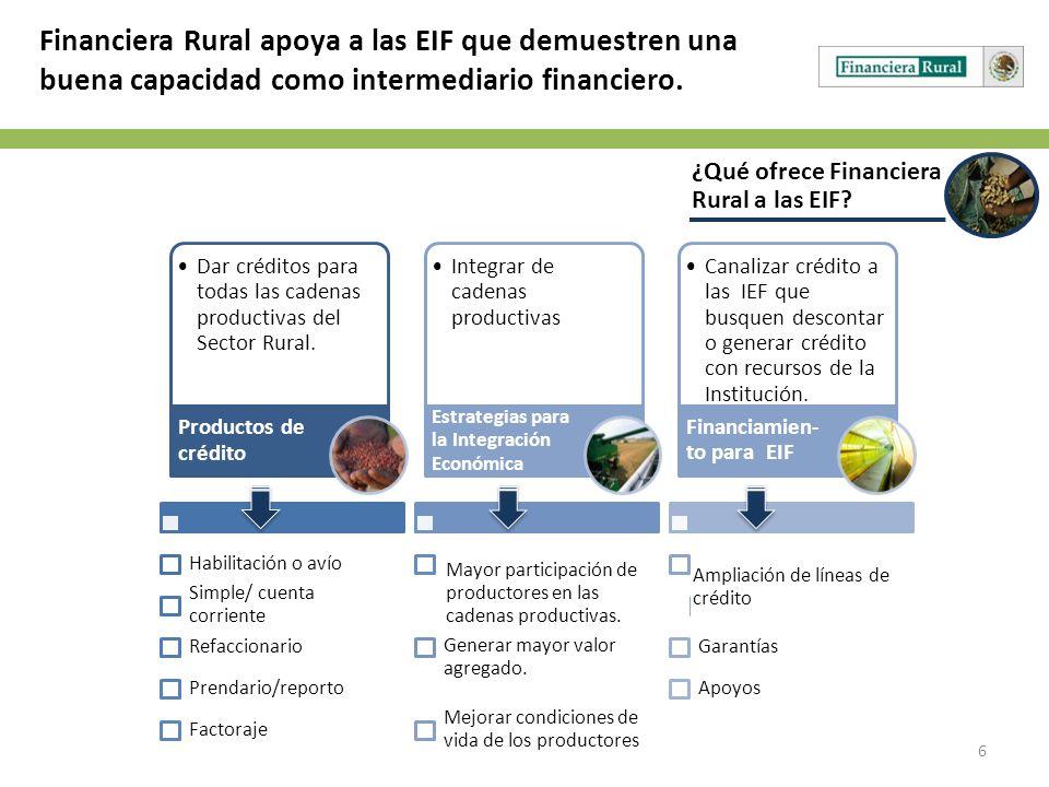 6 ¿Qué ofrece Financiera Rural a las EIF? Financiera Rural apoya a las EIF que demuestren una buena capacidad como intermediario financiero. Dar crédi