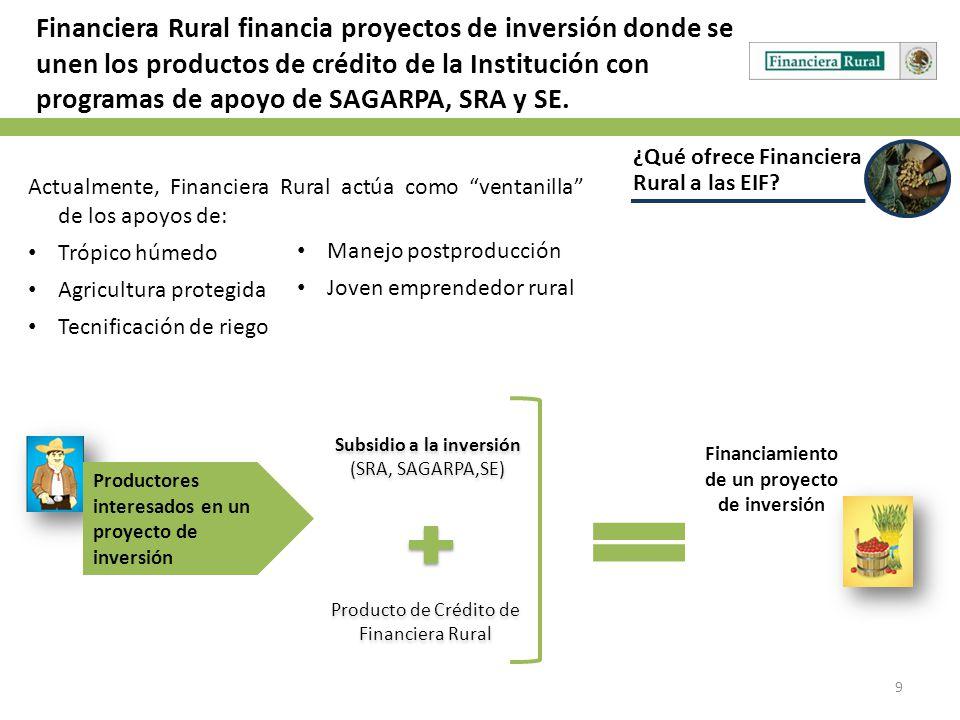 9 ¿Qué ofrece Financiera Rural a las EIF? Financiera Rural financia proyectos de inversión donde se unen los productos de crédito de la Institución co