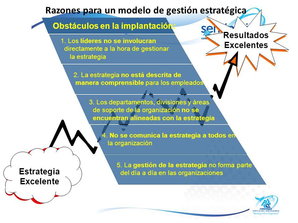 Dificultad de implantación de la estrategia: En la mayoría de las organizaciones, la estrategia se mantiene en un alto nivel distante de las acciones