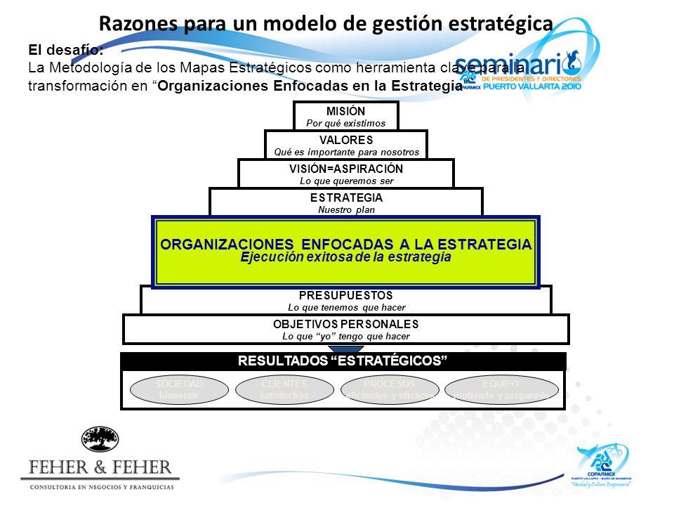 Estrategi a Excelente Resultados Excelentes (situación real) Resultados Excelentes Estrategia Excelente Obstáculos en la implantación: 1. Los líderes