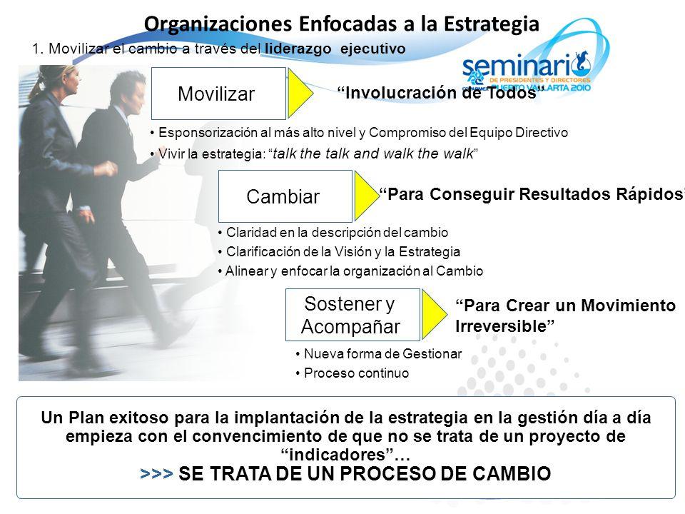 Organizaciones Enfocadas a la Estrategia Los 5 Principios clave de una Organización Enfocada en la Estrategia ORGANIZACIÓN ENFOCADA EN LA ESTRATEGIA 1