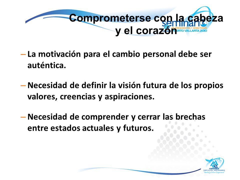 Movilizar Cambiar Sostener y Acompañar Esponsorización al más alto nivel y Compromiso del Equipo Directivo Vivir la estrategia: talk the talk and walk